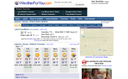 WeatherForYou website screenshot